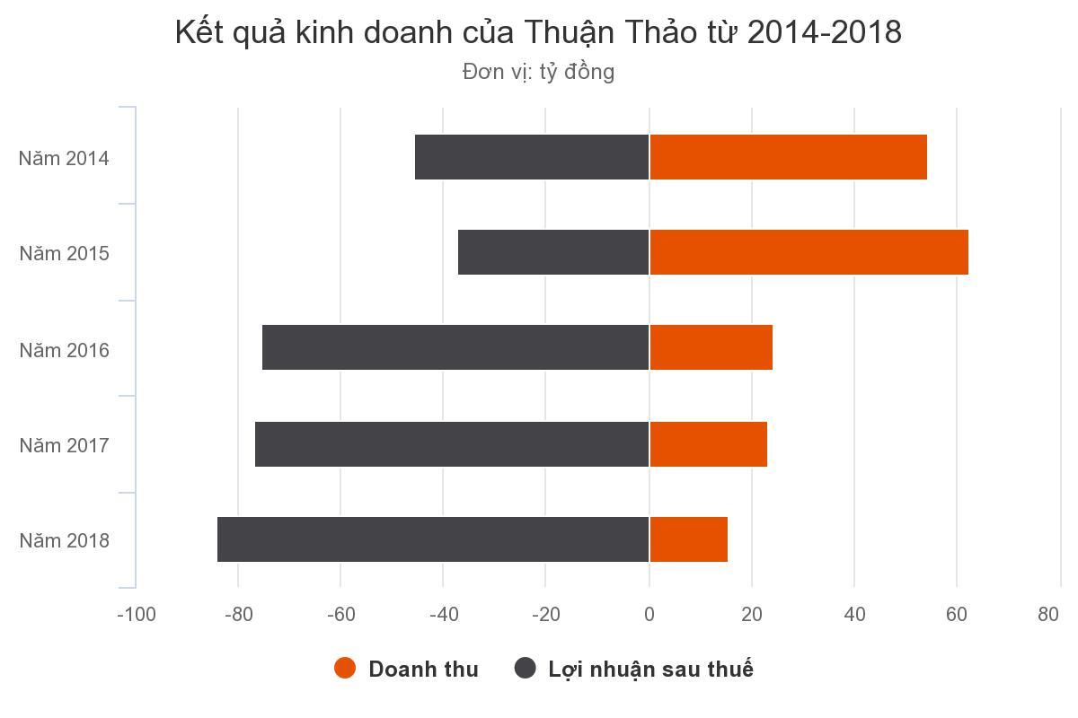 Môi giới ngoại đổ bộ thị trường chứng khoán Việt